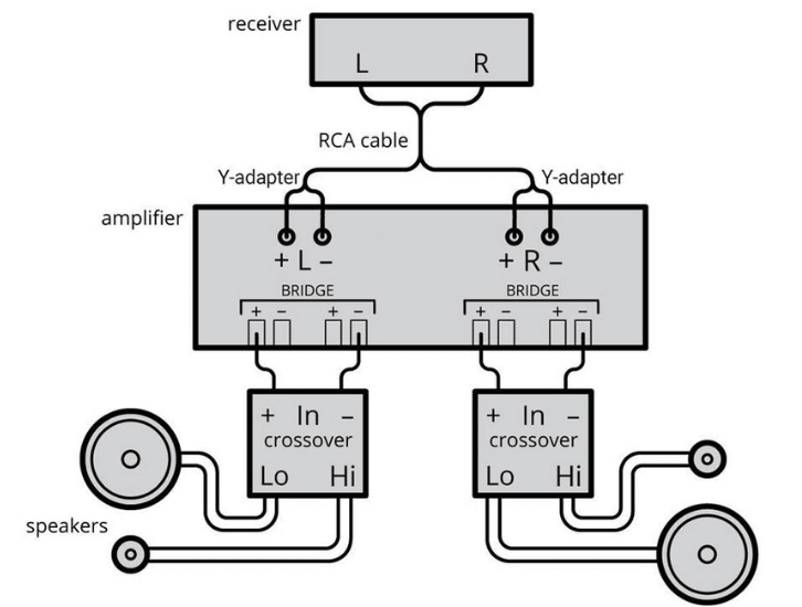 4-channel-brigded-amp